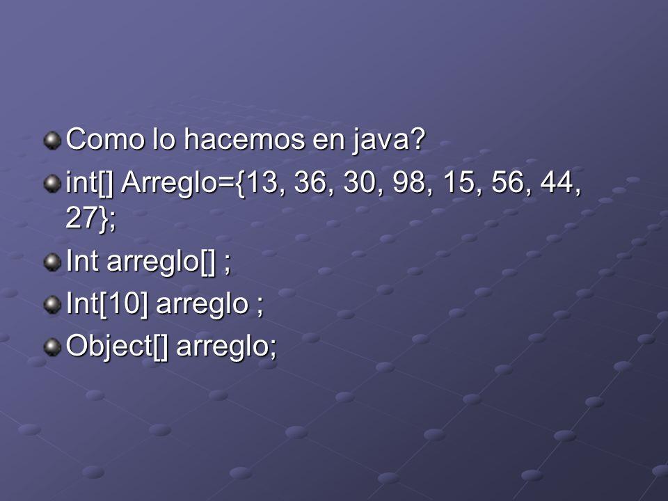 Como lo hacemos en java int[] Arreglo={13, 36, 30, 98, 15, 56, 44, 27}; Int arreglo[] ; Int[10] arreglo ;